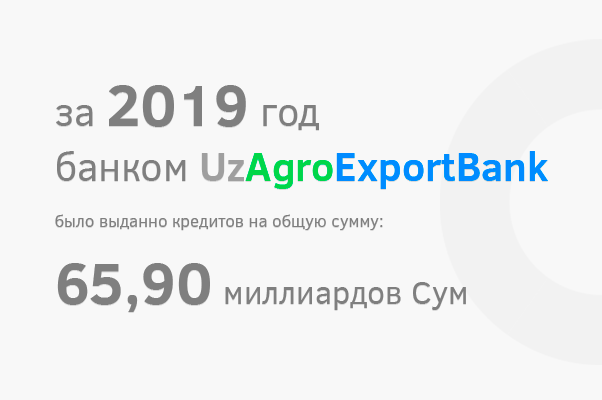 За 2019 год банком Узагроэкспортбанк было выдано кредитов на общую сумму 65,90 млрд.сум
